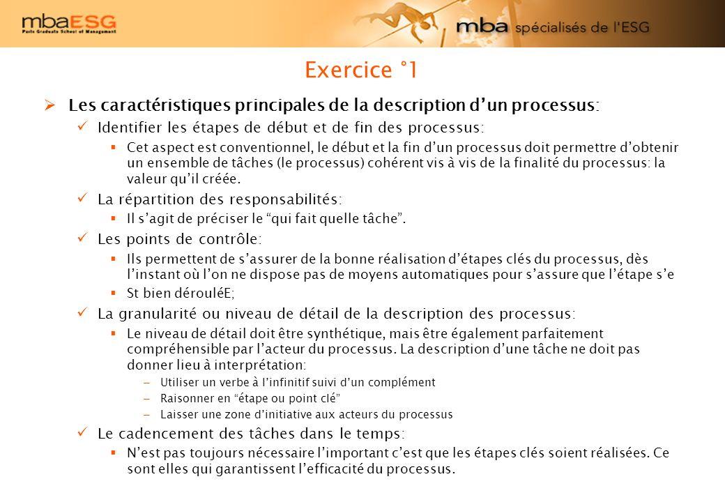 Exercice °1 Les caractéristiques principales de la description d'un processus: Identifier les étapes de début et de fin des processus: