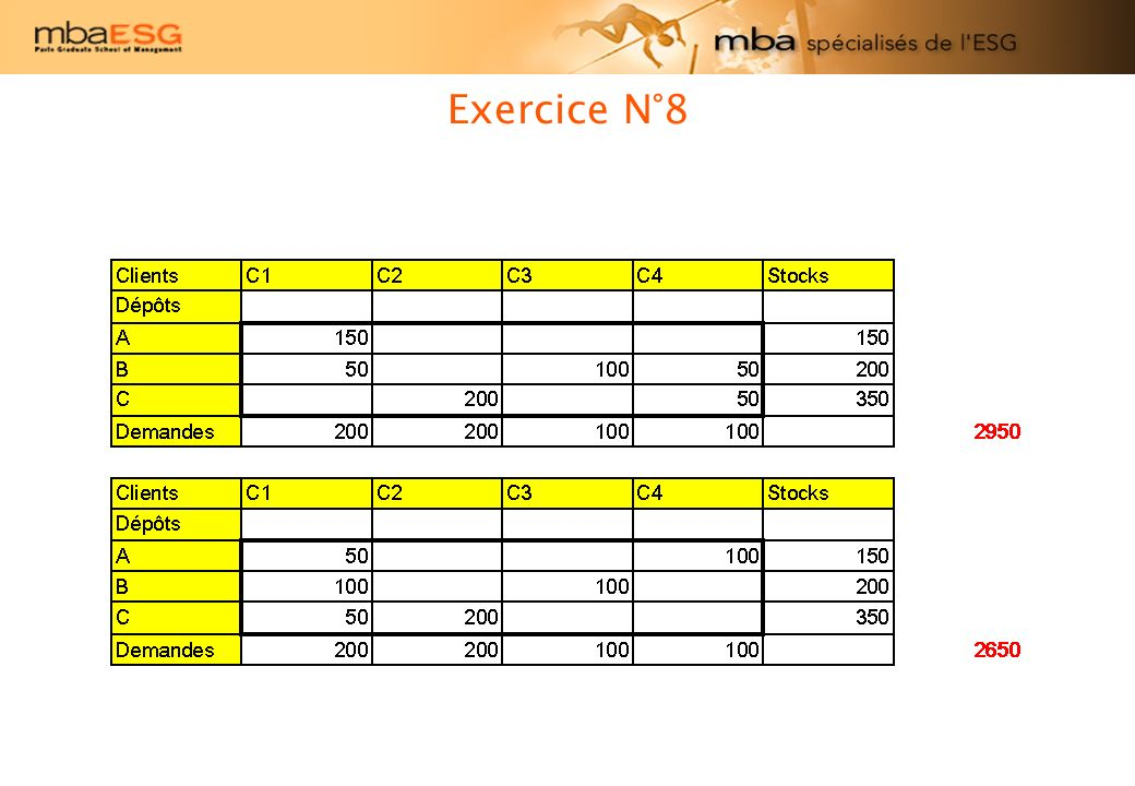 Exercice N°8