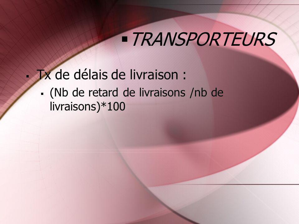 TRANSPORTEURS Tx de délais de livraison :