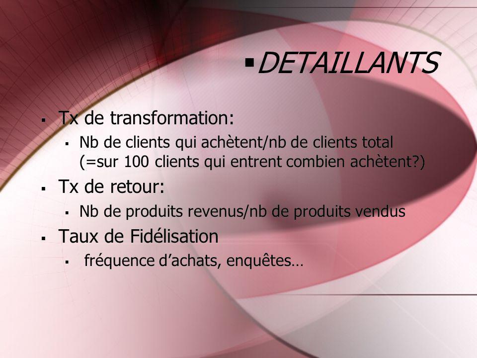 DETAILLANTS Tx de transformation: Tx de retour: Taux de Fidélisation