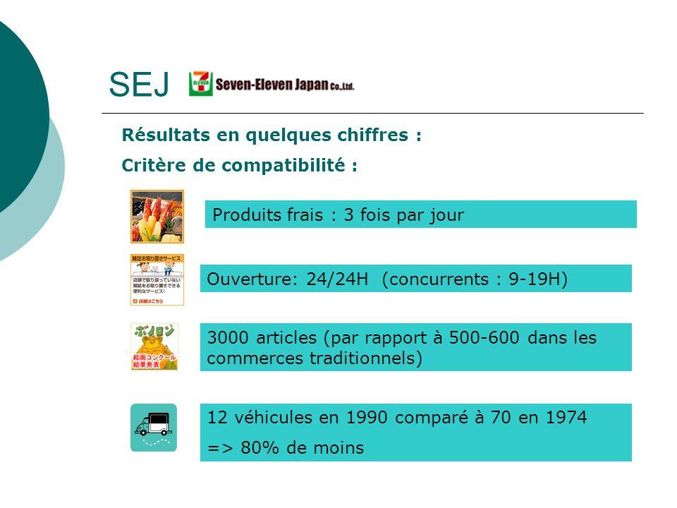 SEJ Résultats en quelques chiffres : Critère de compatibilité :