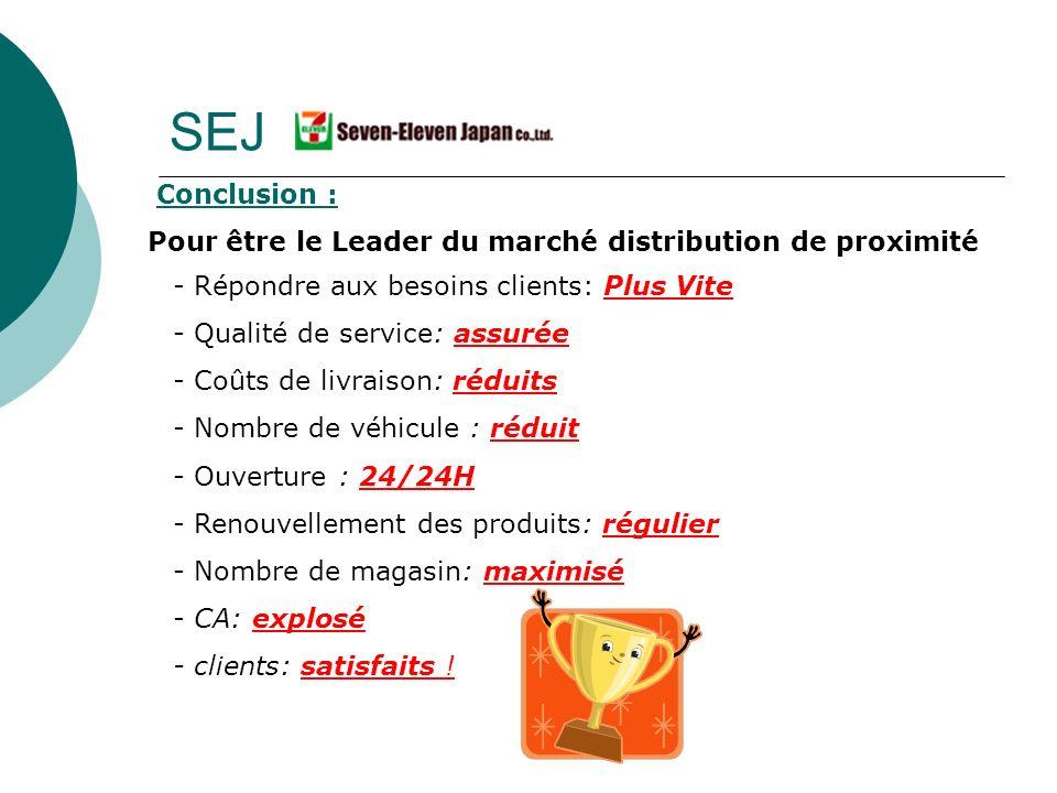 SEJ Conclusion : Pour être le Leader du marché distribution de proximité. Répondre aux besoins clients: Plus Vite.
