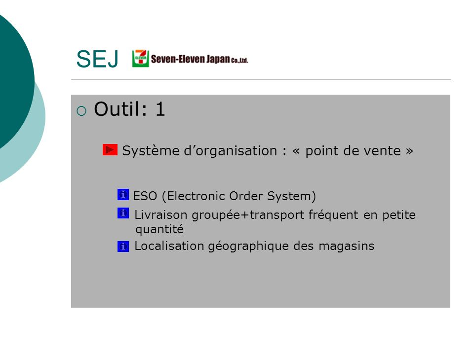 SEJ Outil: 1 Système d'organisation : « point de vente »