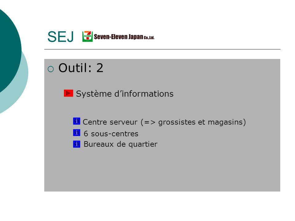 SEJ Outil: 2 Système d'informations