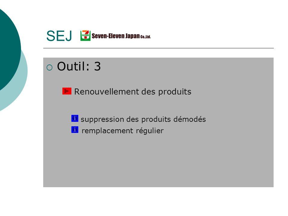 SEJ Outil: 3 Renouvellement des produits