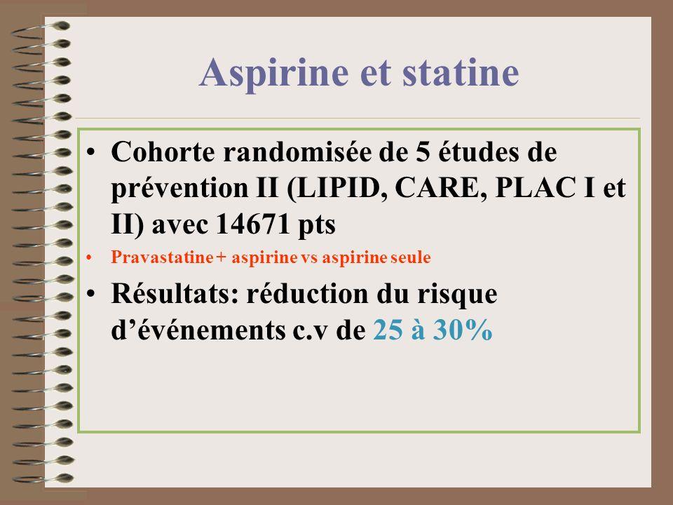 Aspirine et statine Cohorte randomisée de 5 études de prévention II (LIPID, CARE, PLAC I et II) avec 14671 pts.