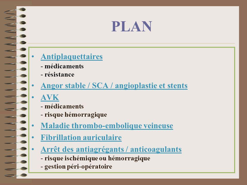 PLAN Antiplaquettaires - médicaments - résistance