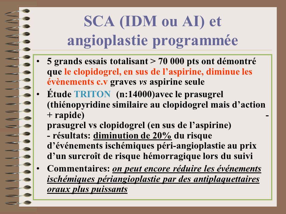 SCA (IDM ou AI) et angioplastie programmée