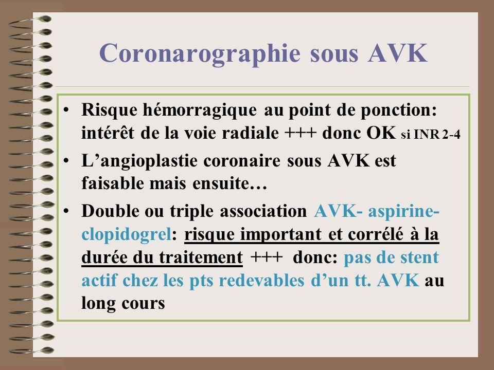 Coronarographie sous AVK