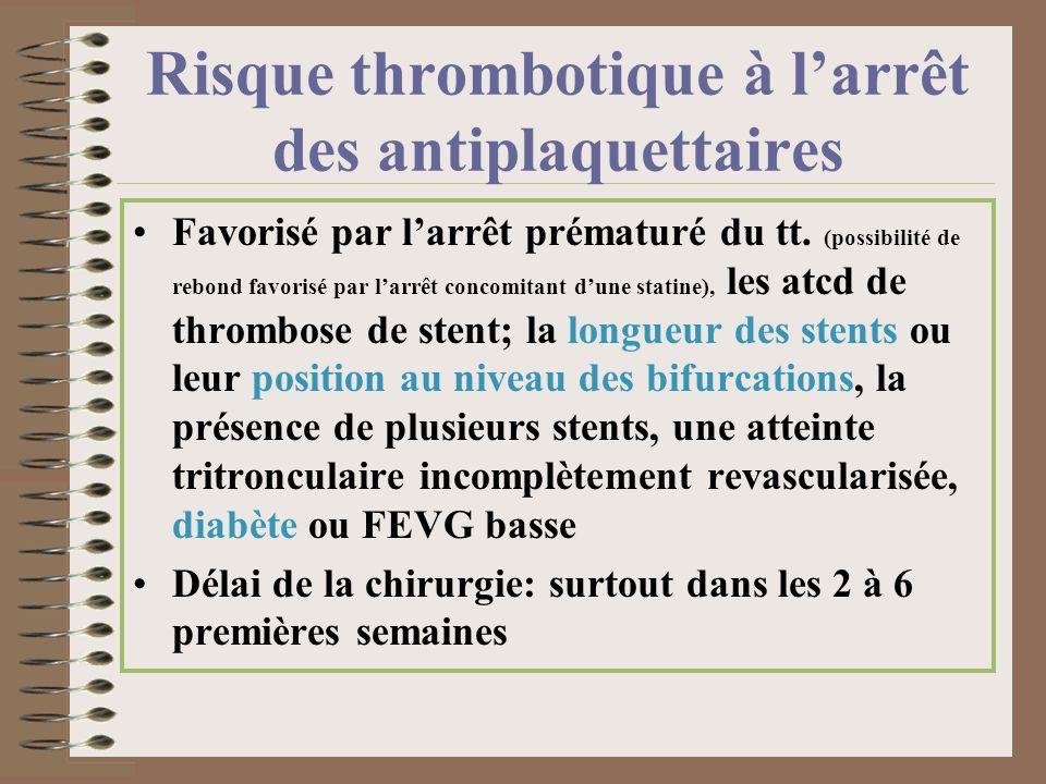 Risque thrombotique à l'arrêt des antiplaquettaires