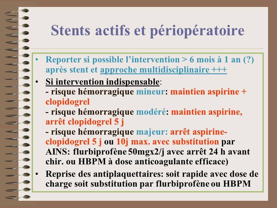Stents actifs et périopératoire