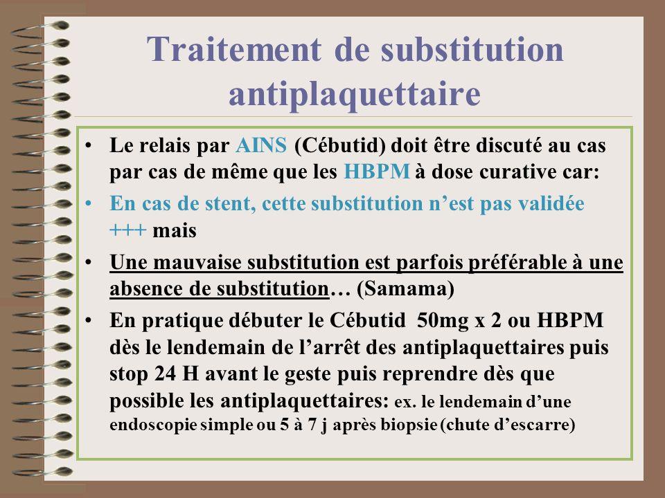 Traitement de substitution antiplaquettaire
