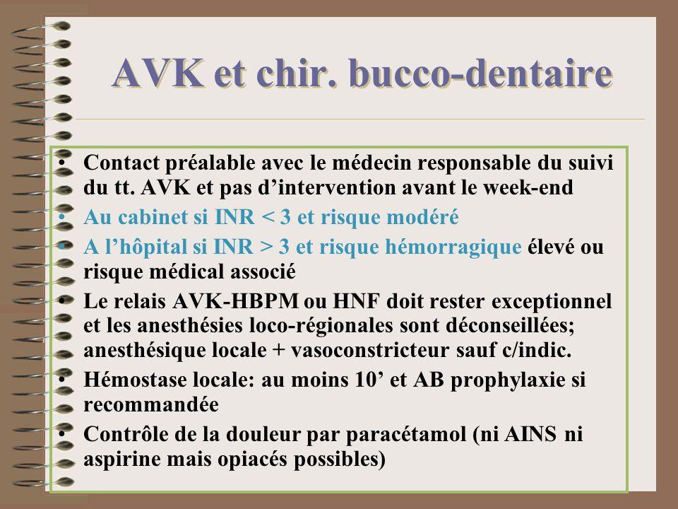 AVK et chir. bucco-dentaire
