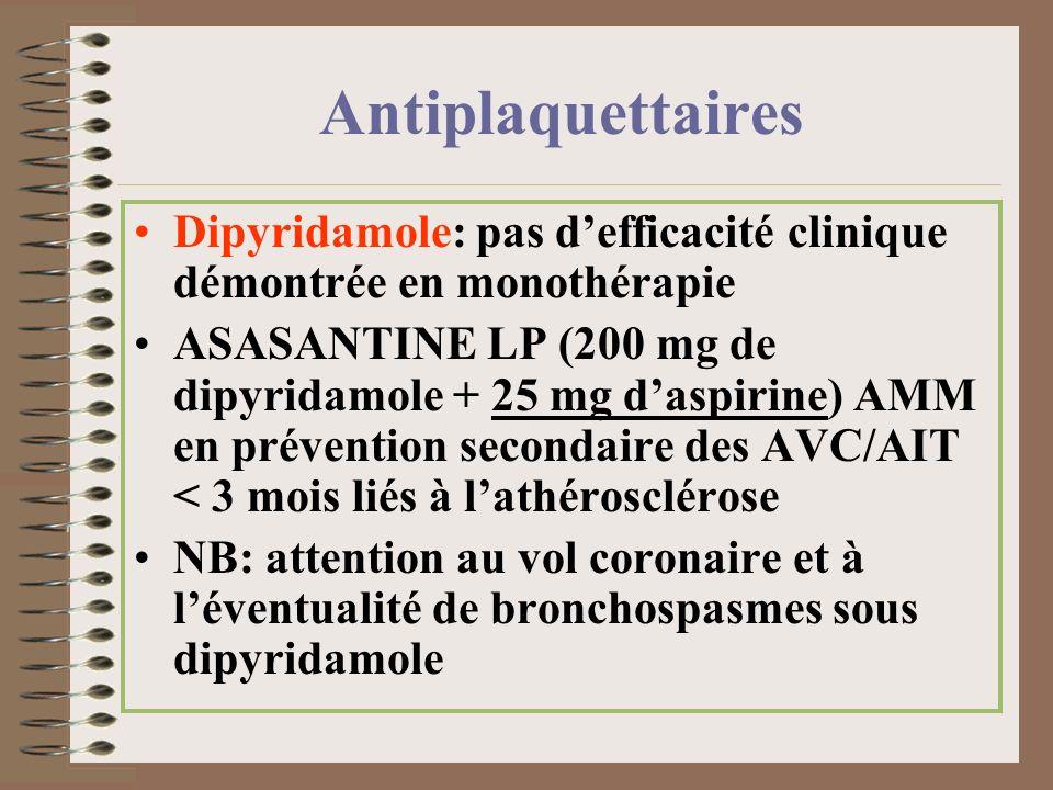 Antiplaquettaires Dipyridamole: pas d'efficacité clinique démontrée en monothérapie.