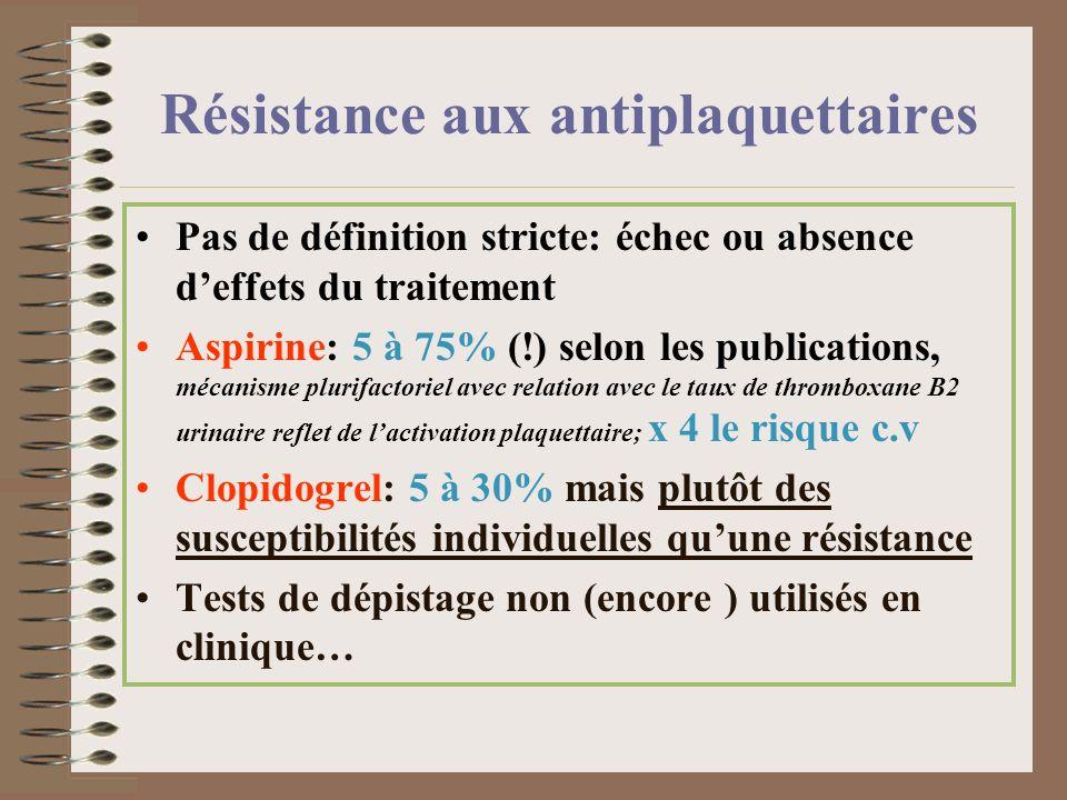 Résistance aux antiplaquettaires