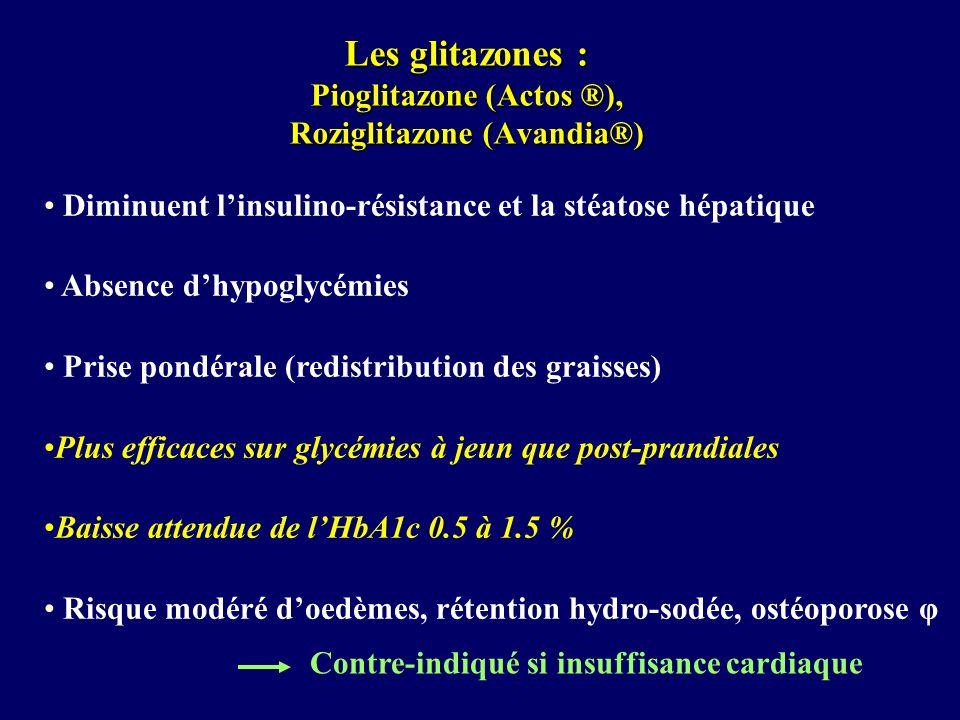 Les glitazones : Pioglitazone (Actos ®), Roziglitazone (Avandia®)