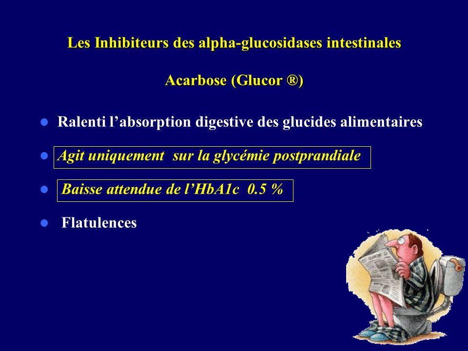 Les Inhibiteurs des alpha-glucosidases intestinales Acarbose (Glucor ®)