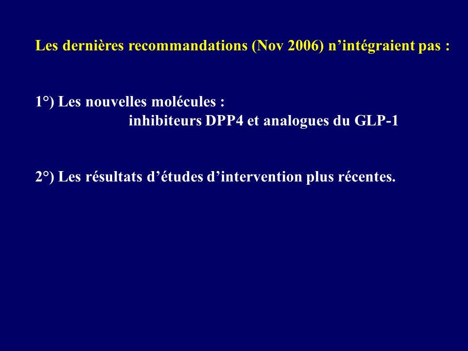 Les dernières recommandations (Nov 2006) n'intégraient pas :