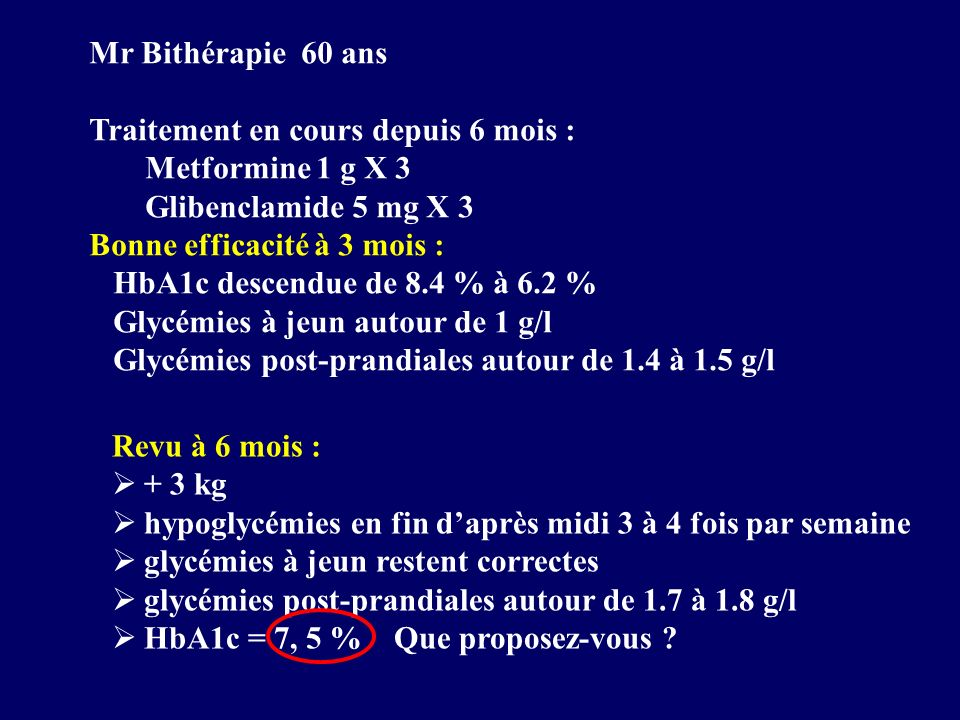 Mr Bithérapie 60 ans Traitement en cours depuis 6 mois : Metformine 1 g X 3. Glibenclamide 5 mg X 3.