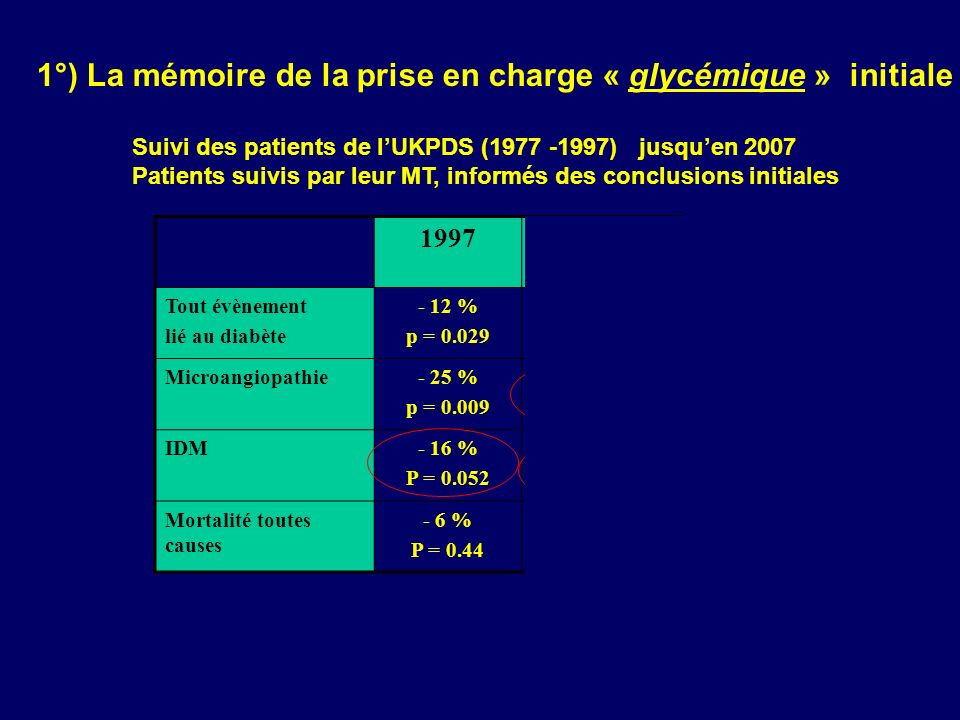 1°) La mémoire de la prise en charge « glycémique » initiale