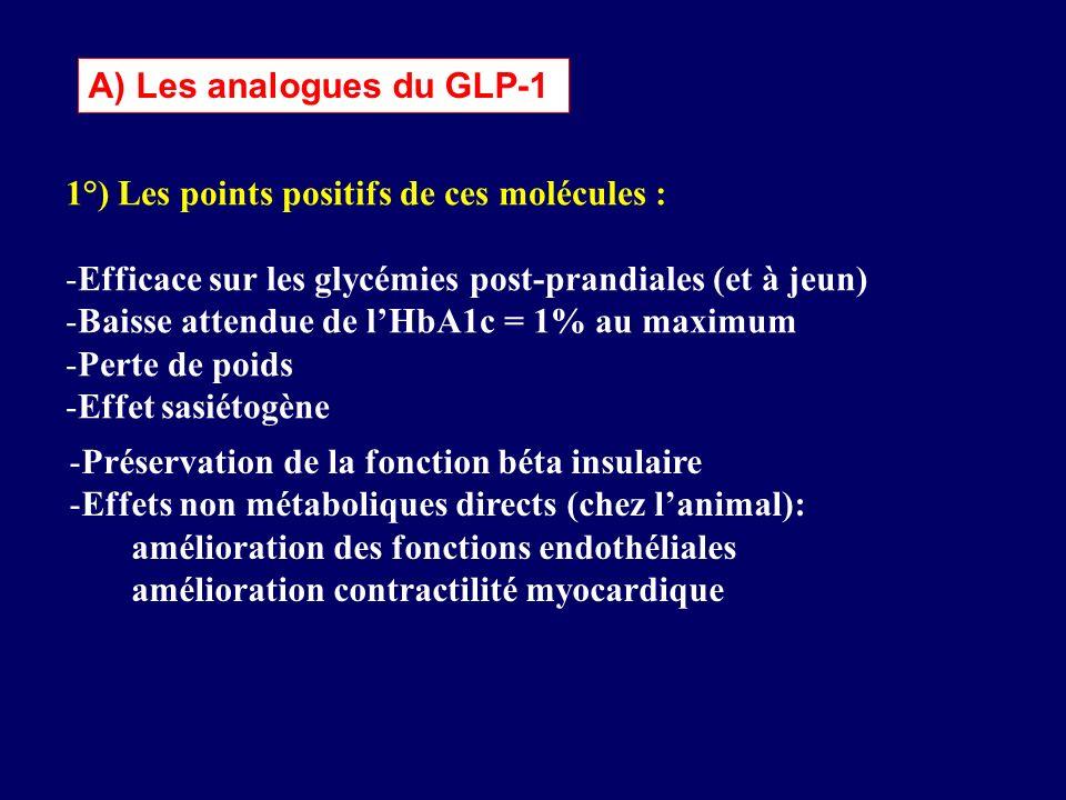 A) Les analogues du GLP-1