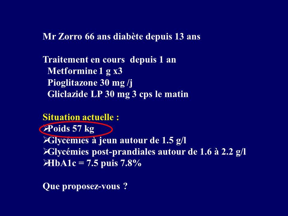 Mr Zorro 66 ans diabète depuis 13 ans