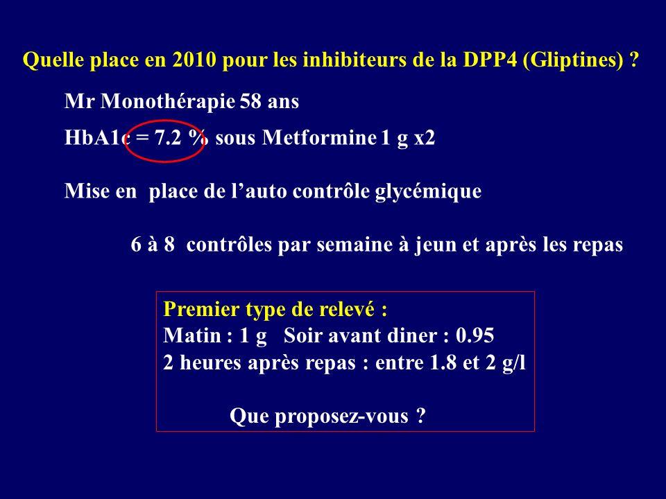Quelle place en 2010 pour les inhibiteurs de la DPP4 (Gliptines)