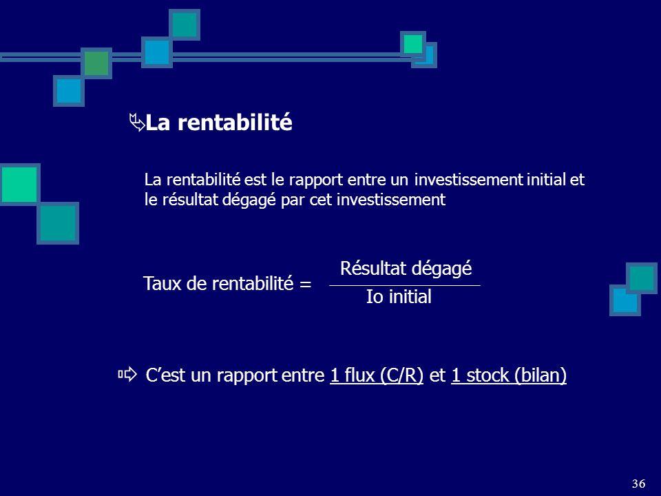 La rentabilité Résultat dégagé Taux de rentabilité = Io initial
