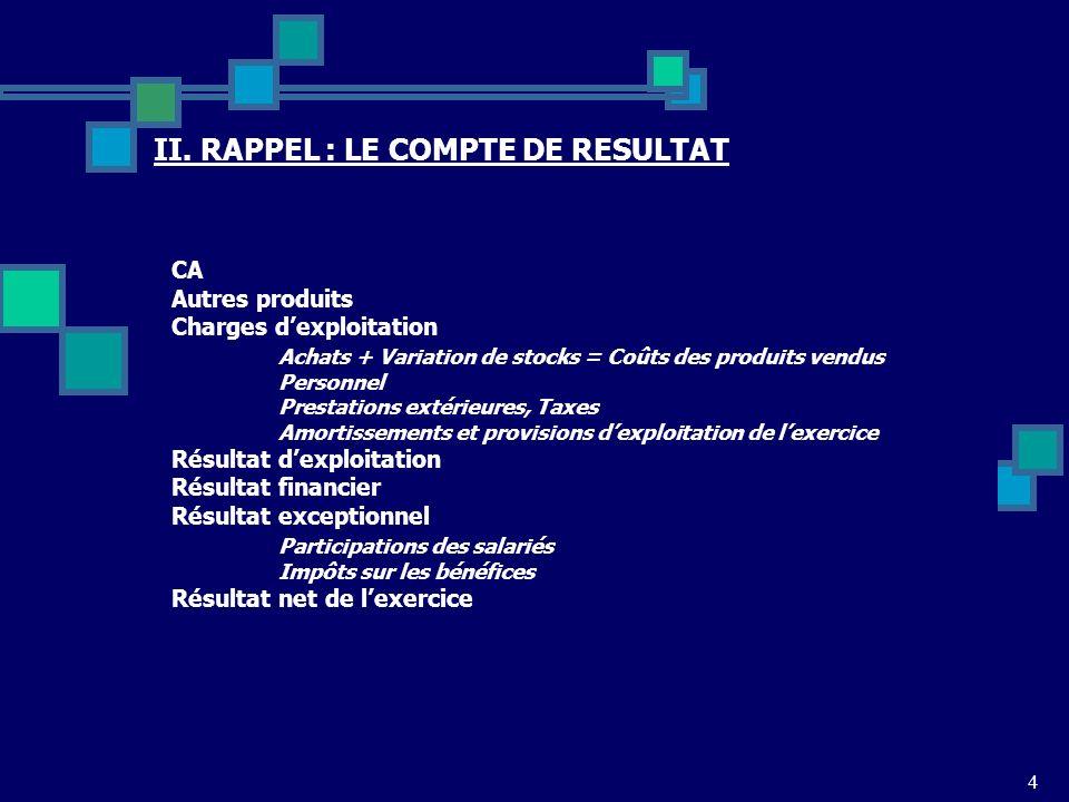 II. RAPPEL : LE COMPTE DE RESULTAT