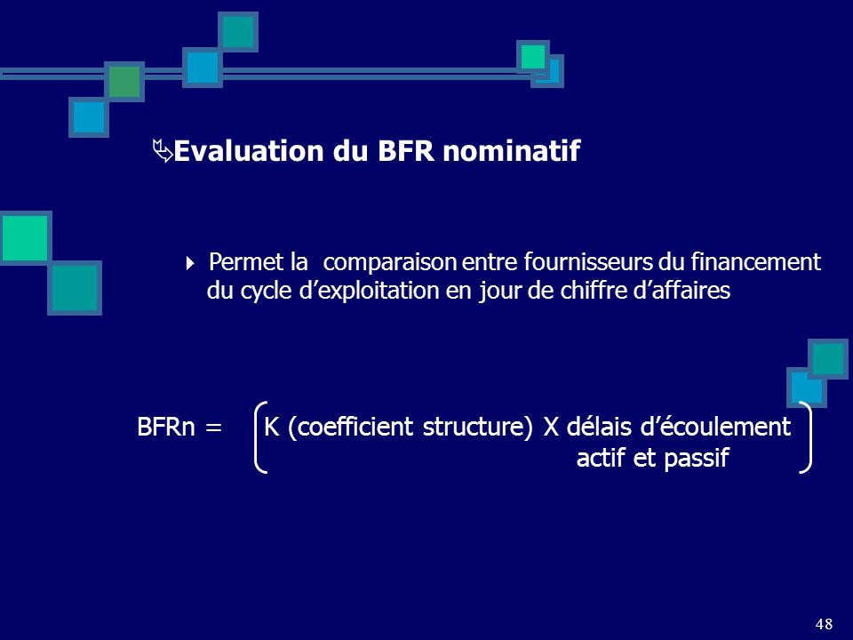 Evaluation du BFR nominatif