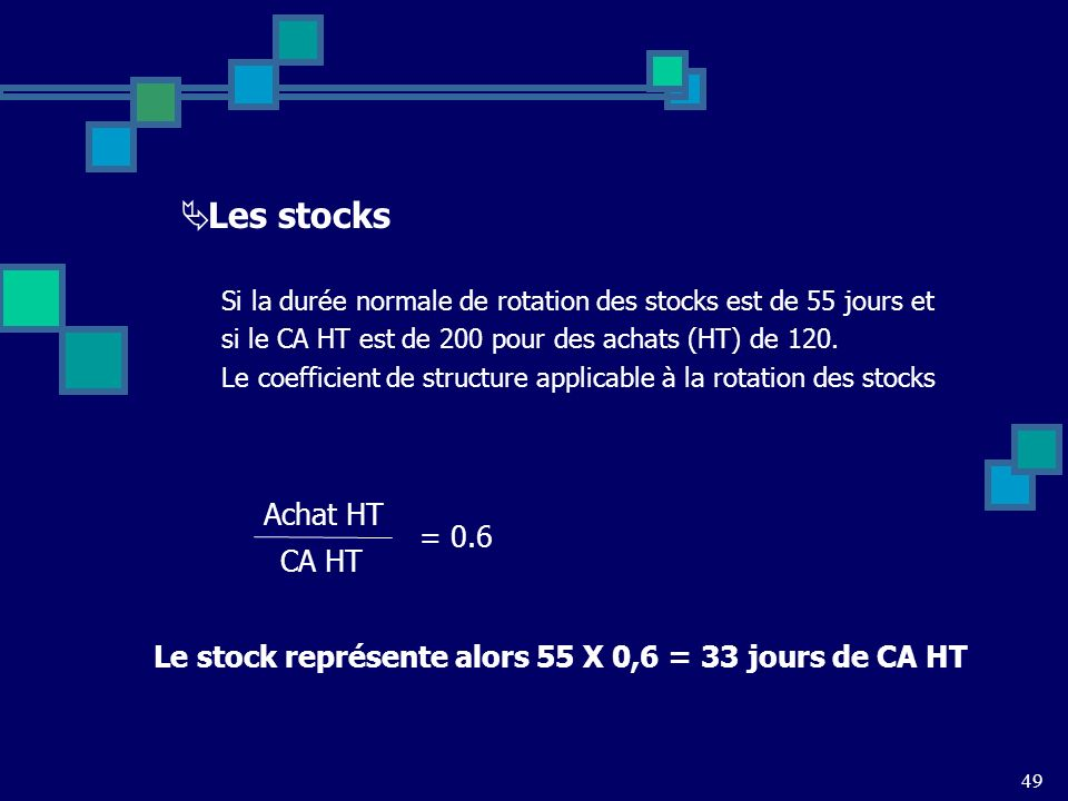 Les stocks Achat HT = 0.6 CA HT