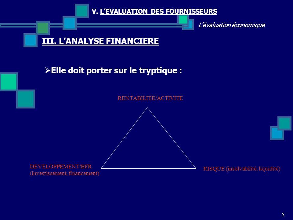 III. L'ANALYSE FINANCIERE