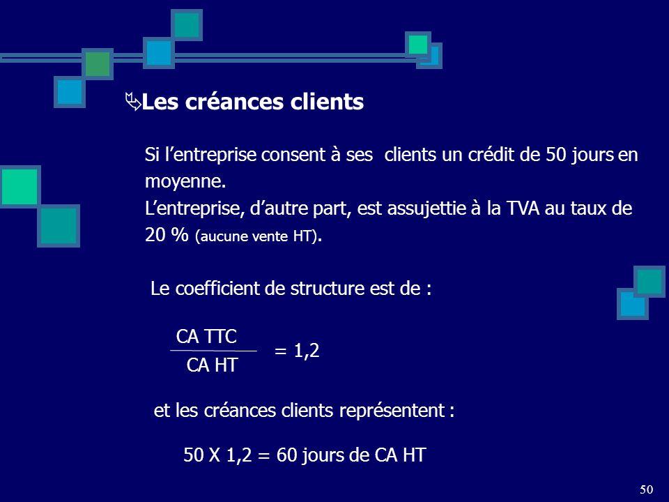 Les créances clients Si l'entreprise consent à ses clients un crédit de 50 jours en. moyenne.