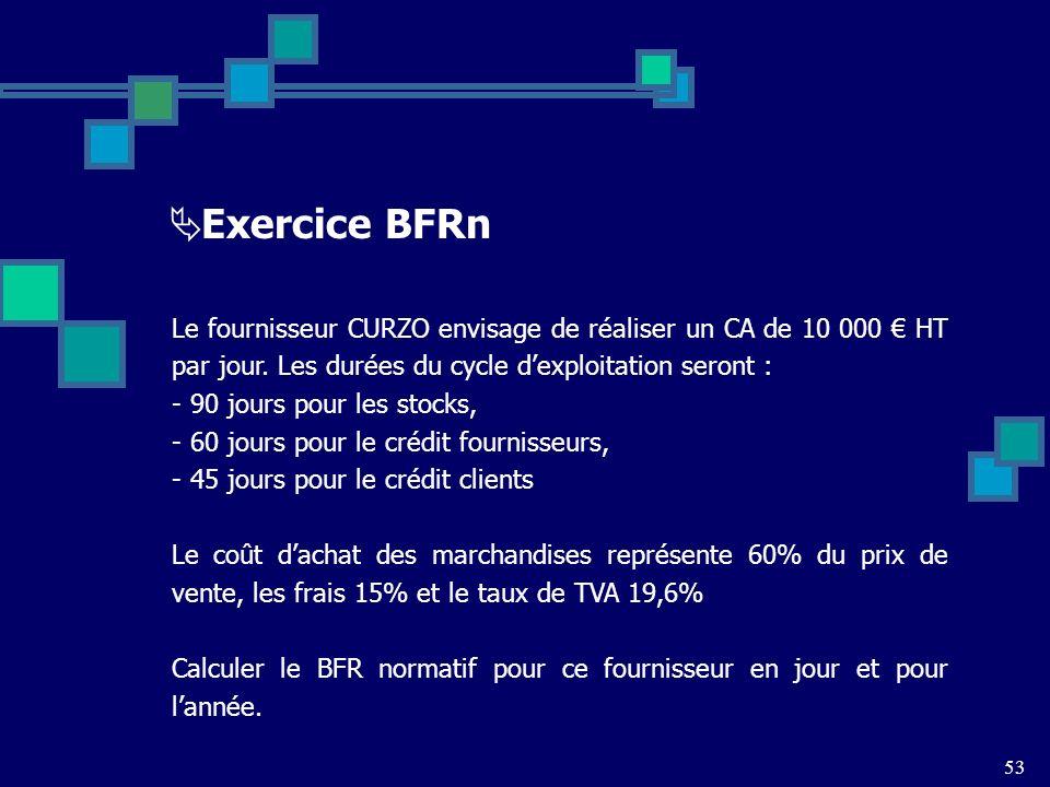 Exercice BFRn Le fournisseur CURZO envisage de réaliser un CA de 10 000 € HT par jour. Les durées du cycle d'exploitation seront :