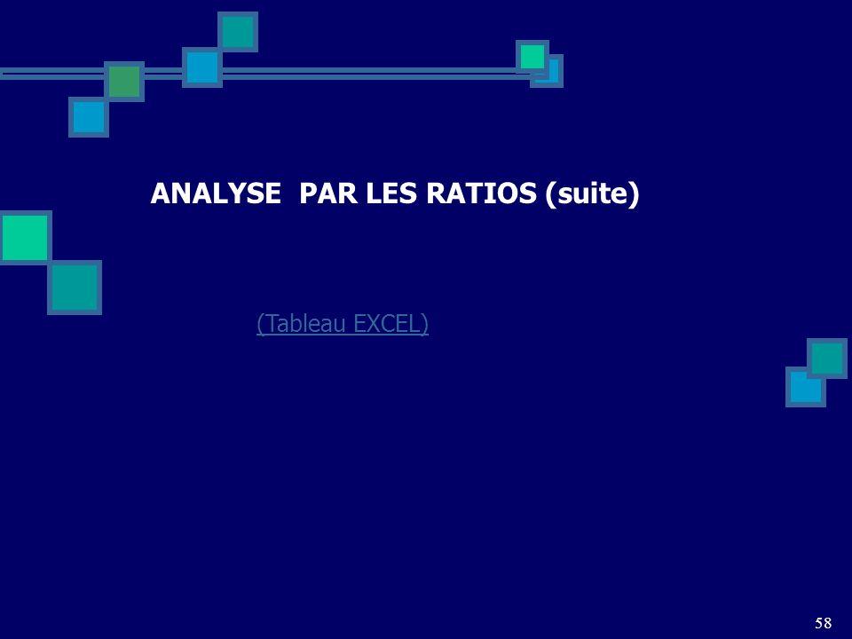 ANALYSE PAR LES RATIOS (suite)