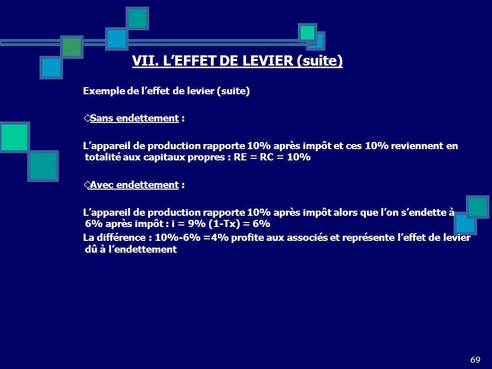 VII. L'EFFET DE LEVIER (suite)