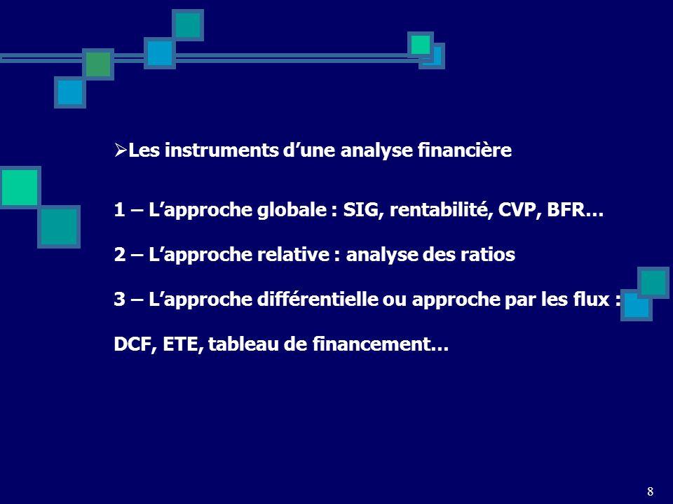 Les instruments d'une analyse financière