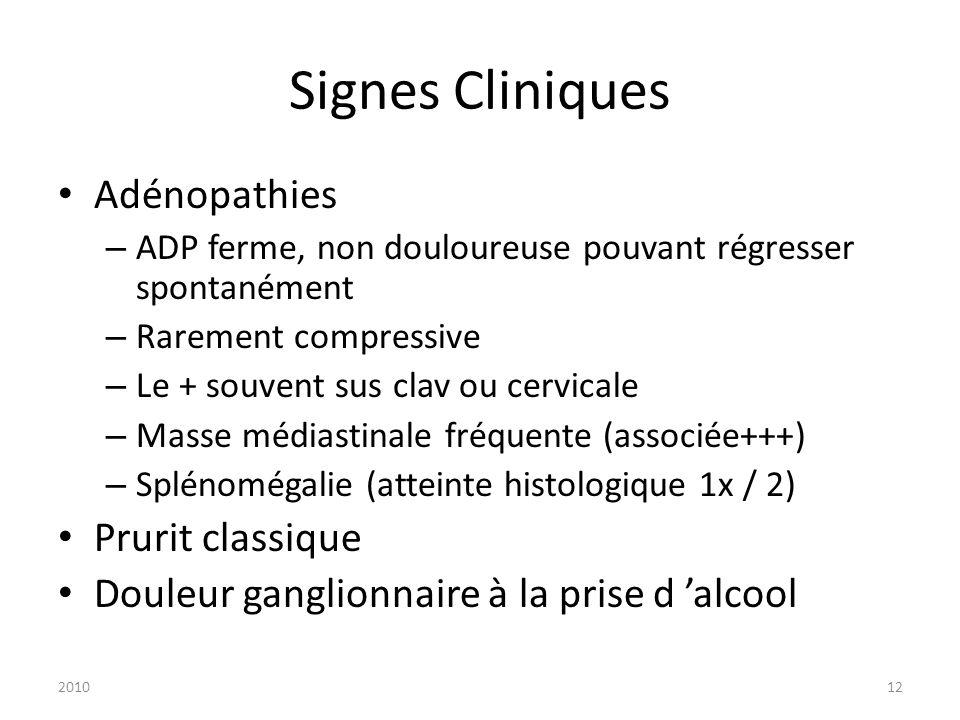 Signes Cliniques Adénopathies Prurit classique