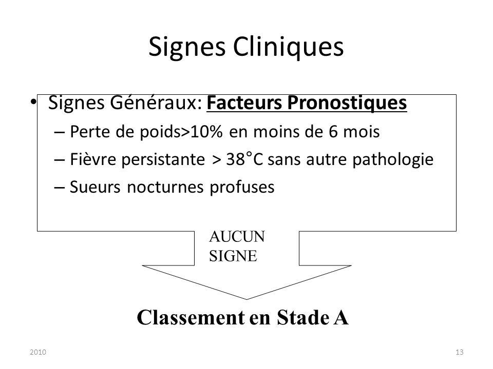 Signes Cliniques Signes Généraux: Facteurs Pronostiques