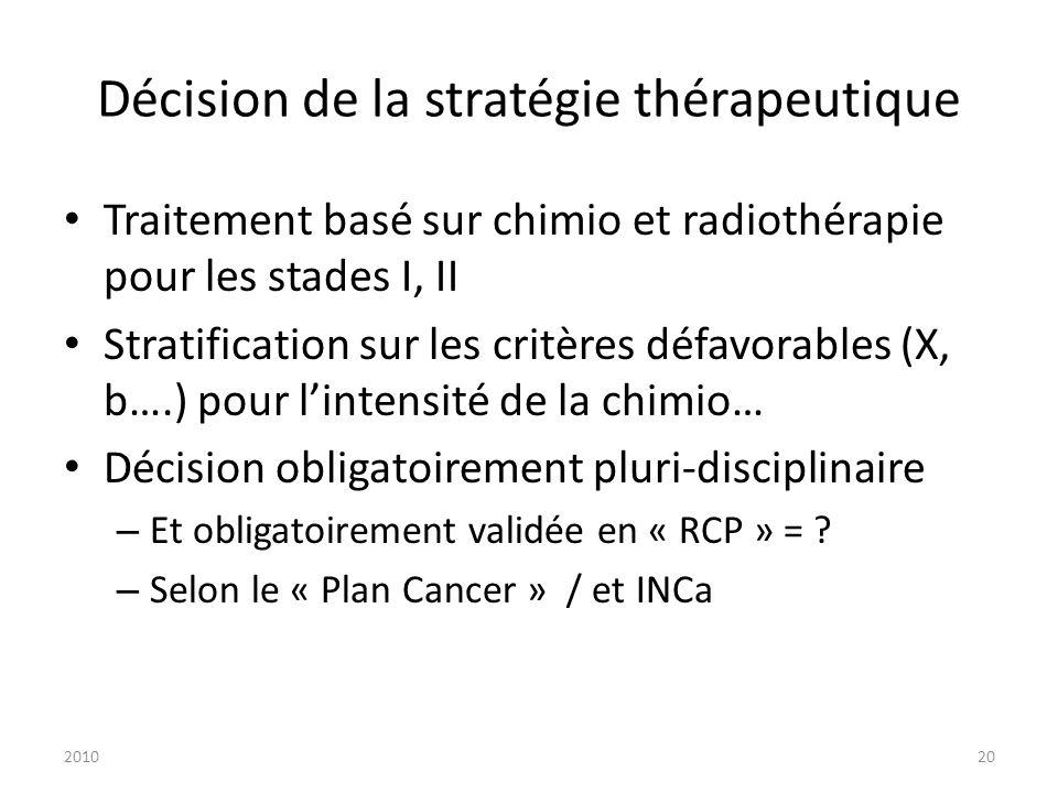 Décision de la stratégie thérapeutique