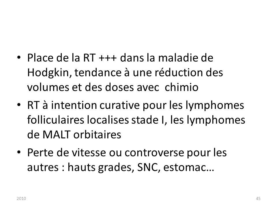 Place de la RT +++ dans la maladie de Hodgkin, tendance à une réduction des volumes et des doses avec chimio