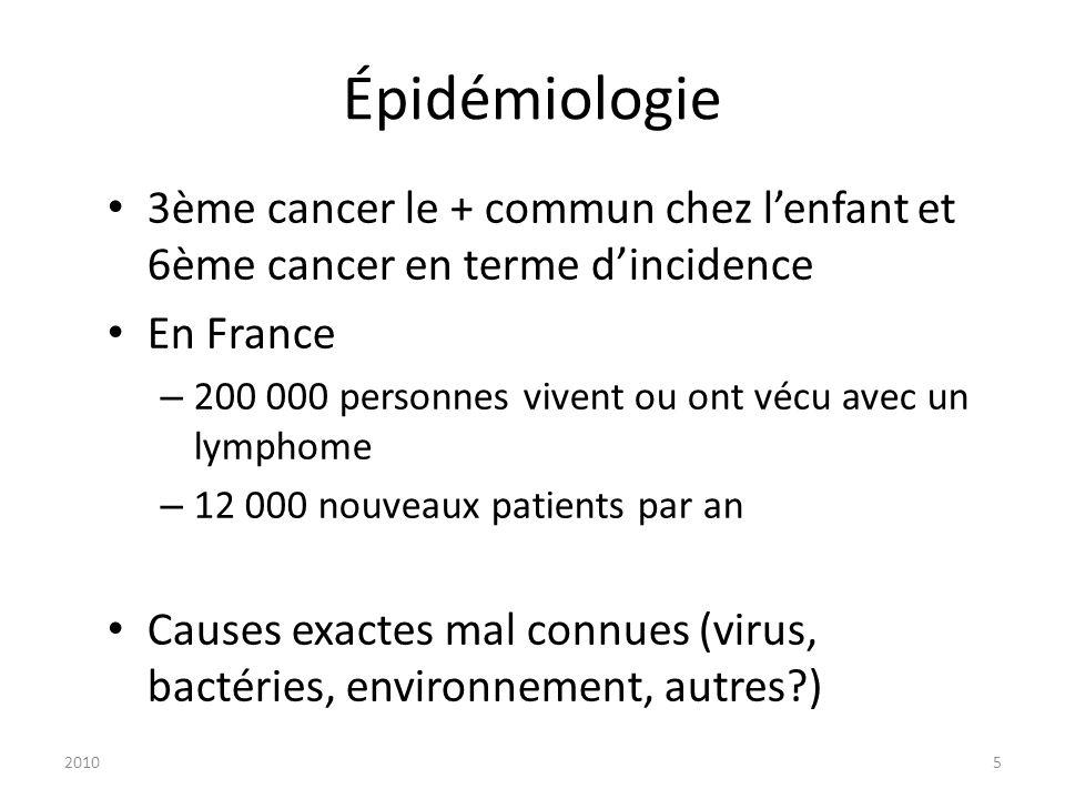 Épidémiologie 3ème cancer le + commun chez l'enfant et 6ème cancer en terme d'incidence. En France.