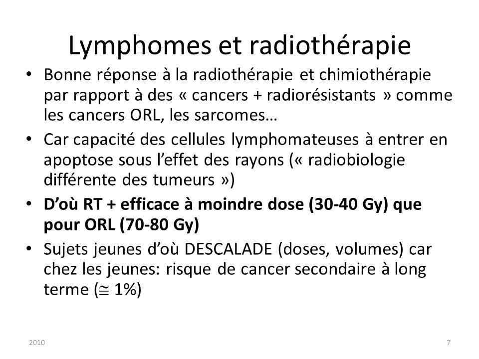 Lymphomes et radiothérapie