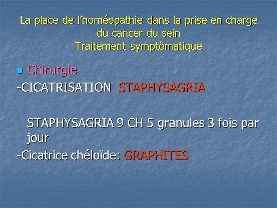 -CICATRISATION STAPHYSAGRIA