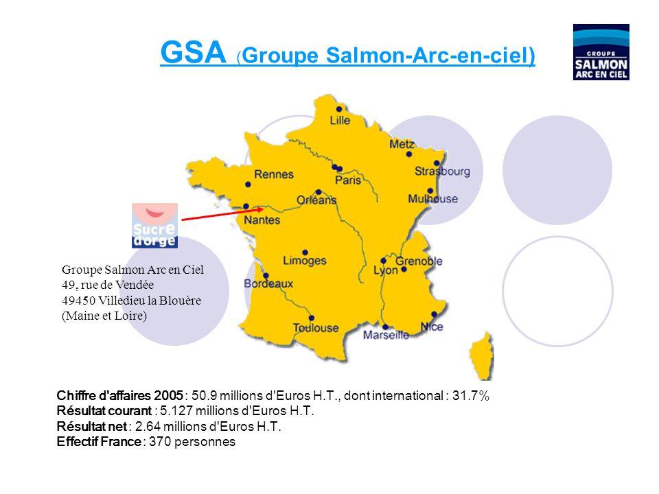 GSA (Groupe Salmon-Arc-en-ciel)