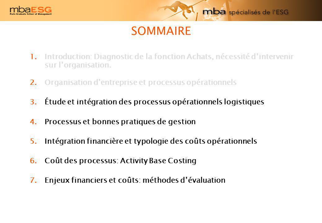 SOMMAIRE Introduction: Diagnostic de la fonction Achats, nécessité d'intervenir sur l'organisation.