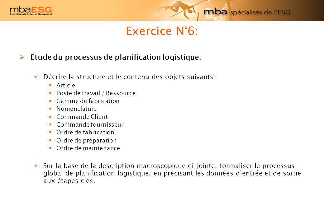 Exercice N°6: Etude du processus de planification logistique: