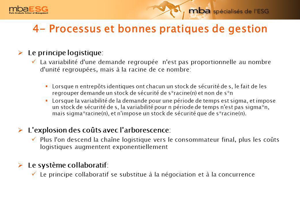 4- Processus et bonnes pratiques de gestion