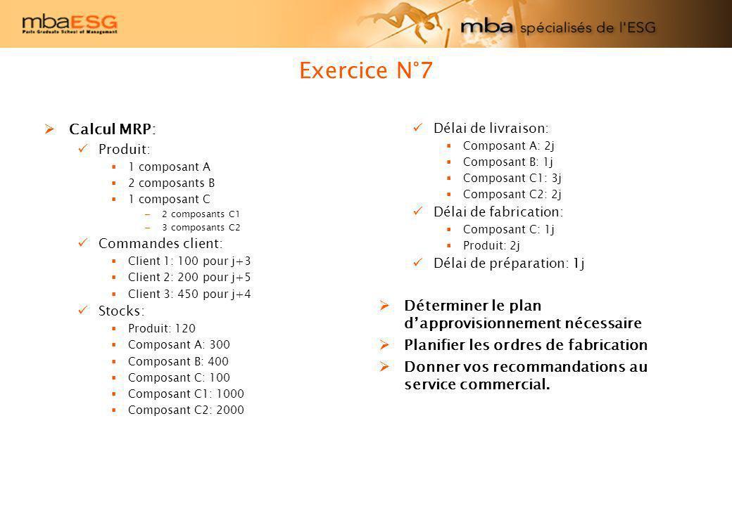 Exercice N°7 Calcul MRP: