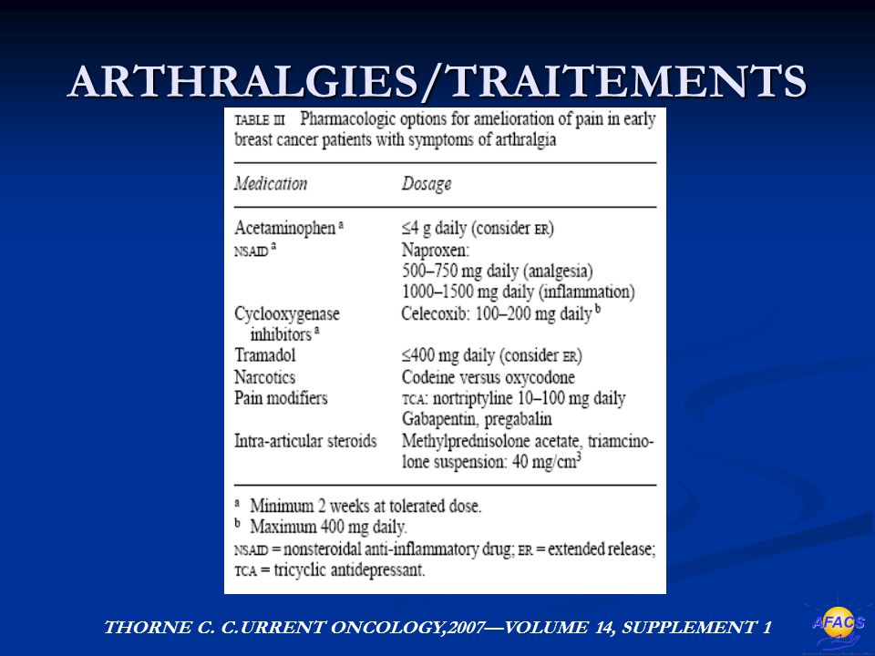 ARTHRALGIES/TRAITEMENTS